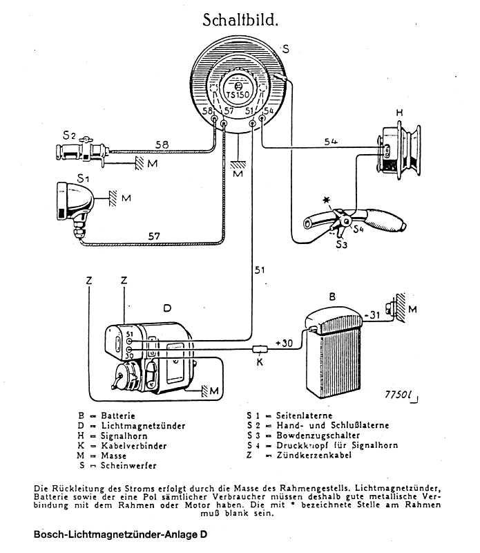 Planet-L: Bosch Licht